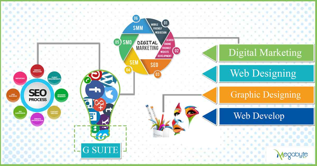 Best Web Designing and Digital Marketing  Services in Nepal